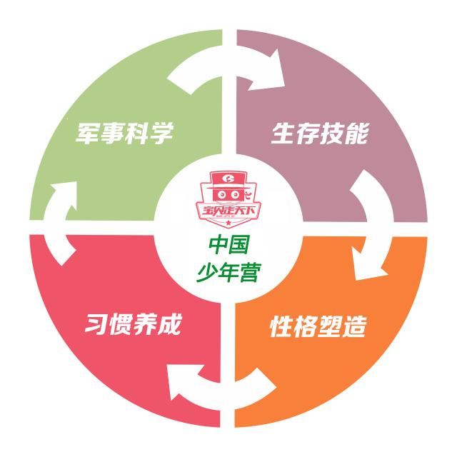 中国少年营.jpg